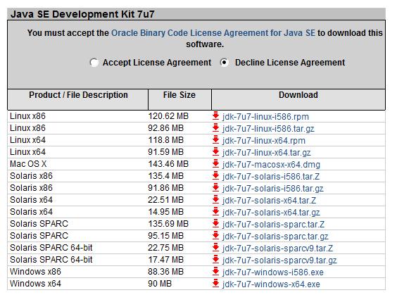Opções de Download do JDK