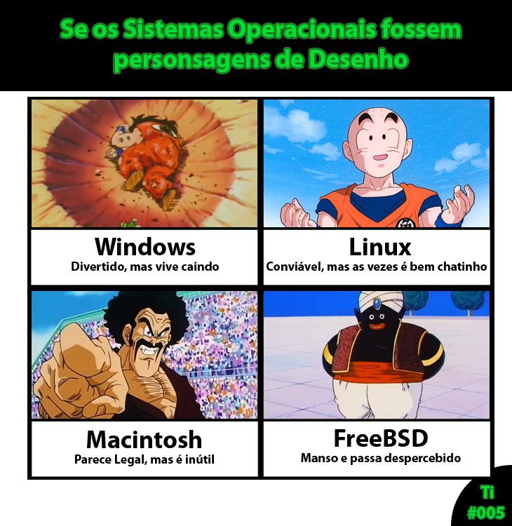 Se os Sistemas Operacionais fossem personagens de Desenho