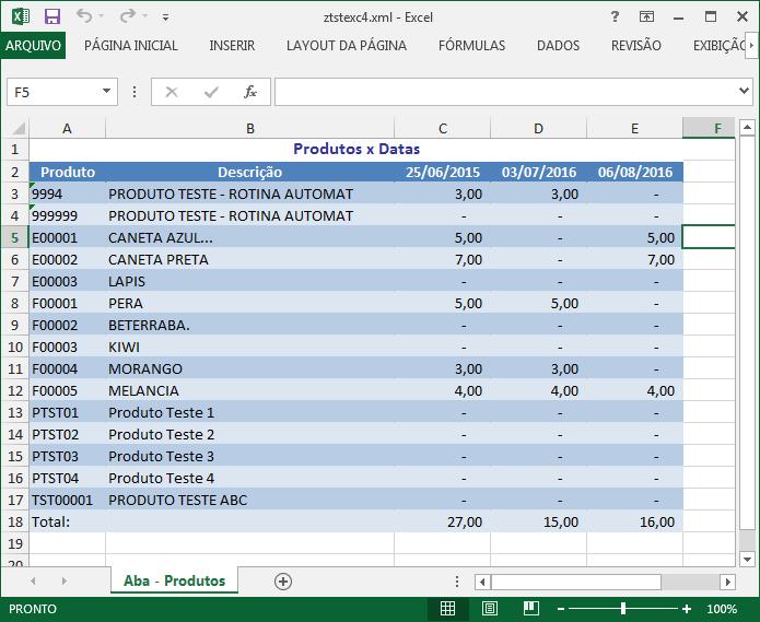Exemplo de FWMsExcel com colunas dinâmicas (Produtos por dias de venda)