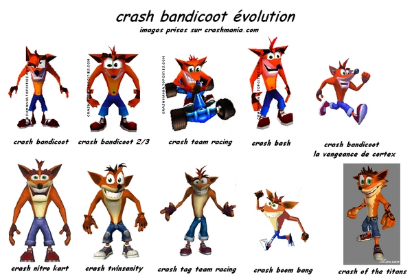 A evolução do Crash Bandicoot