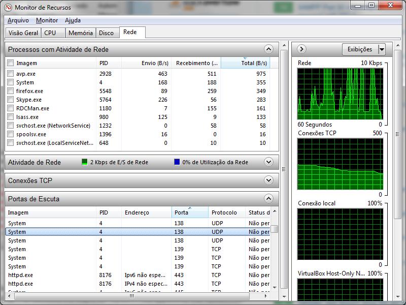 Como resolver o problema do apache n o subir atrav s do - Porta sql server ...