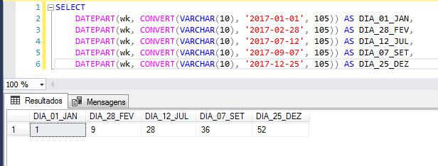 Dia da semana no SQL Server