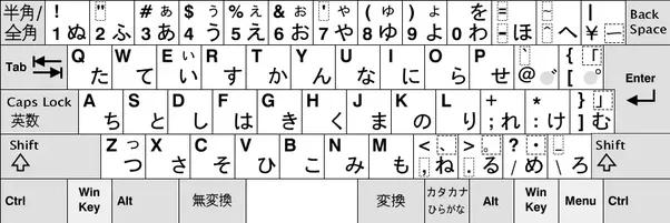 Exemplo do QWERTY no Japão